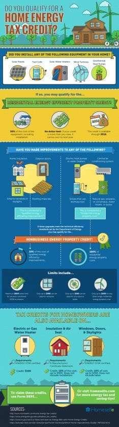 energy tax credit