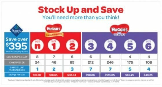 Huggies-at-Sams-Savings-Chart